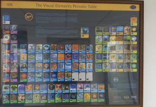 An interesting periodic table